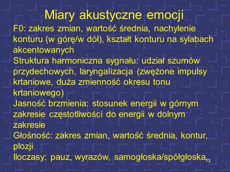 12 Strach/złość -zwiększona prędkość i głośność wypowiedzi -podwyższone F0 -zwiększony zakres F0 -zaburzony rytm mowy -dokładniejsza artykulacja -zwię