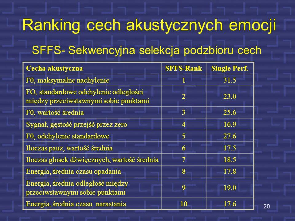 Cechy istotne w detekcji stanu emocjonalnego – zdziwienie 19 Wg skali oceny subiektywnej – język AE F0 śred : 0 linia odniesienia - -8 Zakres zmian F0