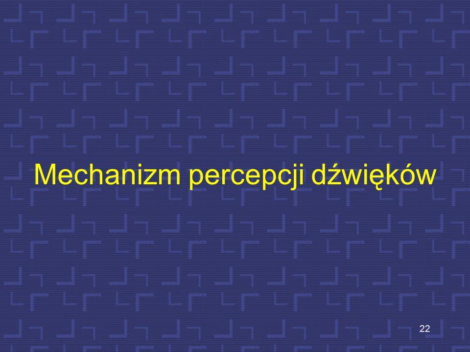 Synteza mowy emocjonalnej 21 http://emosamples.syntheticspeech.de/#big4