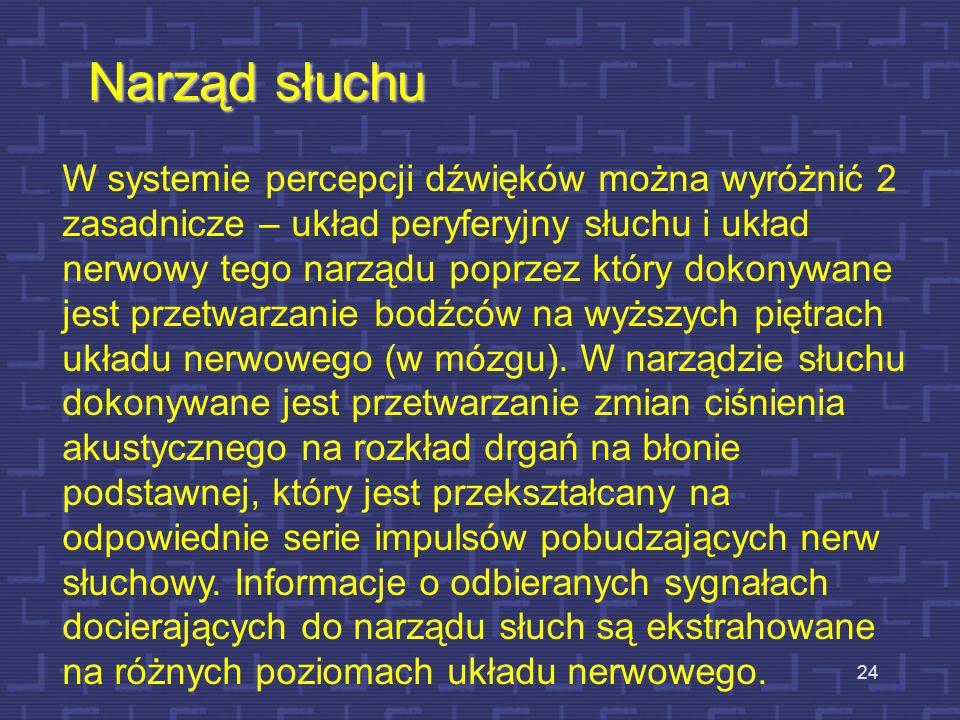 23 Układ akustyczny odbiornik - ośrodek - źródło