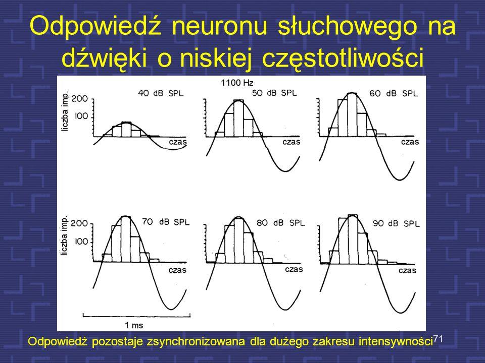 Synchronizacja fazowa