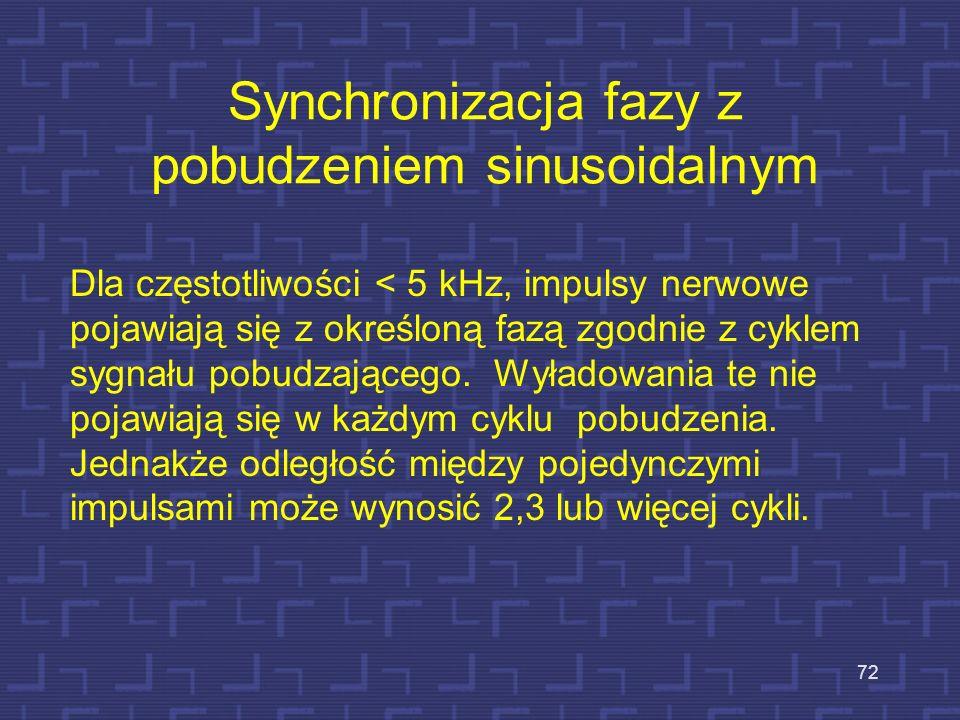 Odpowiedź neuronu słuchowego na dźwięki o niskiej częstotliwości Odpowiedź pozostaje zsynchronizowana dla dużego zakresu intensywności 71