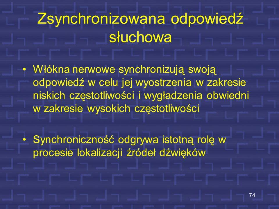 73 Schemat synchronizacji pobudzeń Schemat pobudzenia neuronu