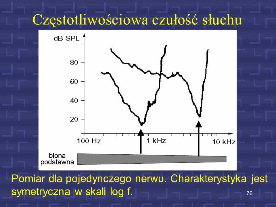 Zakres dynamiczny słyszenia Im większa jest liczba impulsów/s tym większe wrażenie głośności Im większa jest liczba pobudzonych zakończeń nerwowych, t