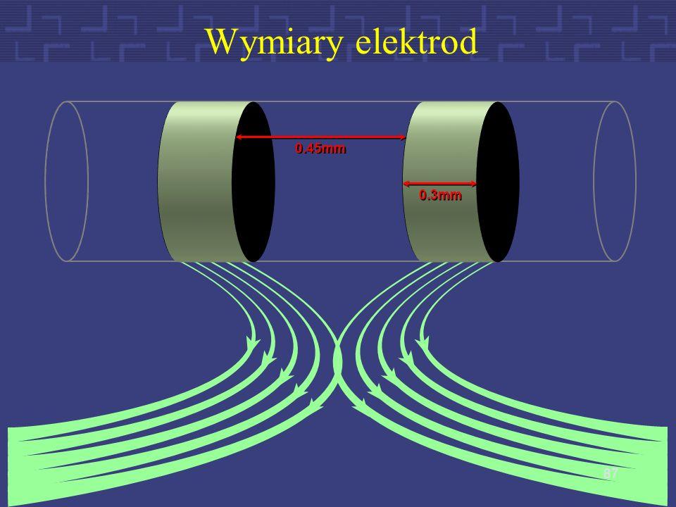 Elektrody implantu ślimakowego 86