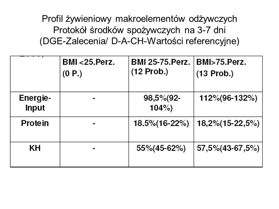 Profil żywieniowy makroelementów odżywczych Protokół środków spożywczych na 3-7 dni (DGE-Zalecenia/ D-A-CH-Wartości referencyjne)