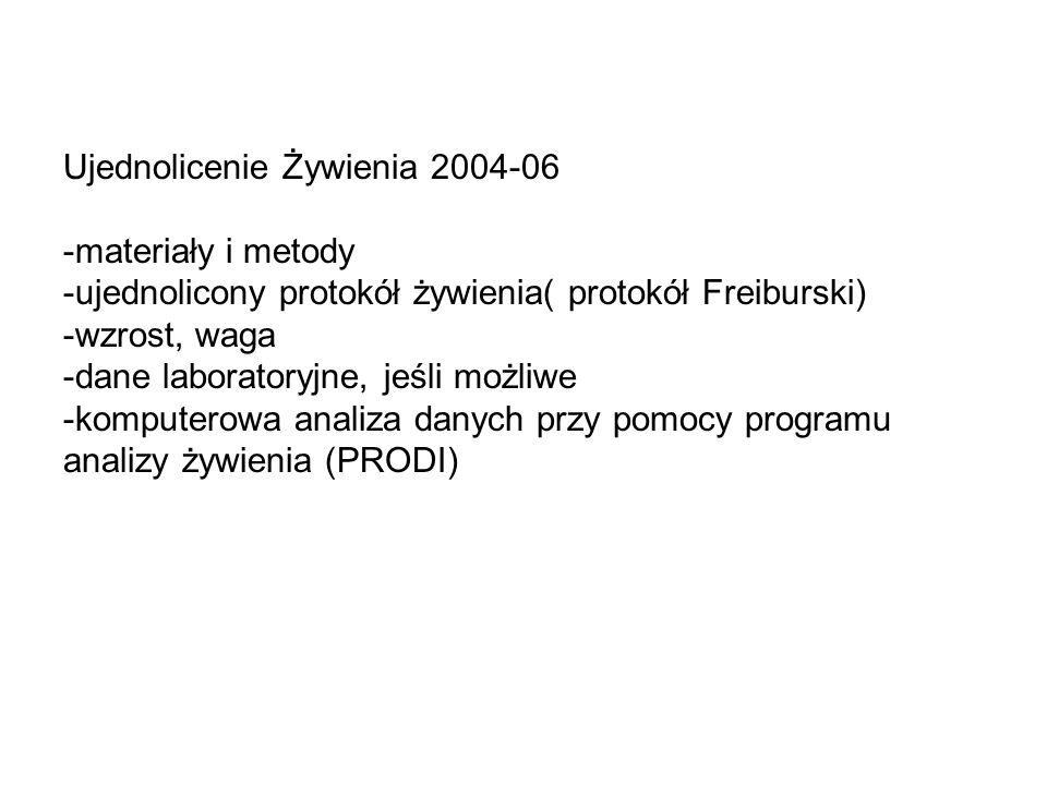 Ujednolicenie Żywienia 2004-06 -materiały i metody -ujednolicony protokół żywienia( protokół Freiburski) -wzrost, waga -dane laboratoryjne, jeśli możl
