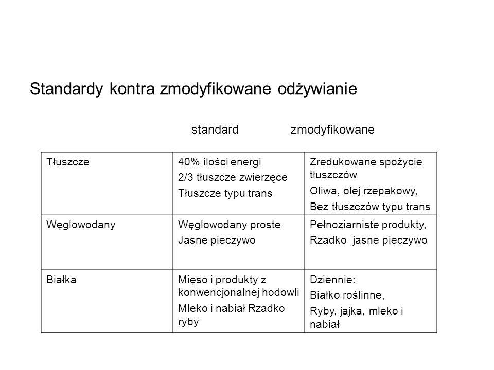 Standardy kontra zmodyfikowane odżywianie standard zmodyfikowane Tłuszcze40% ilości energi 2/3 tłuszcze zwierzęce Tłuszcze typu trans Zredukowane spoż