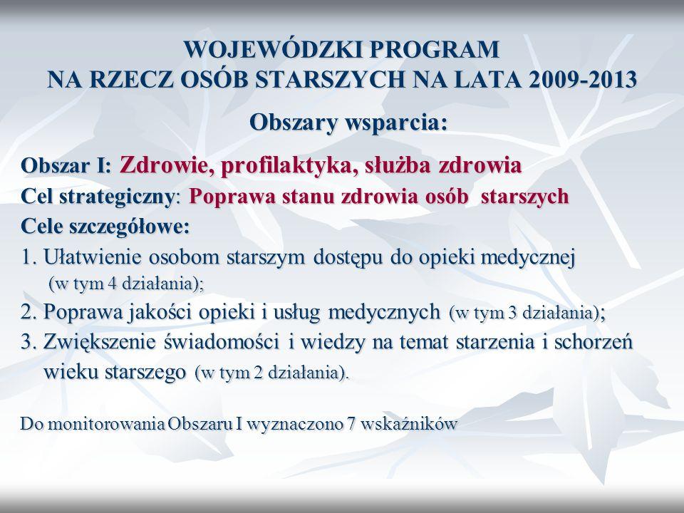 WOJEWÓDZKI PROGRAM NA RZECZ OSÓB STARSZYCH NA LATA 2009-2013 Obszary wsparcia: Obszar I: Zdrowie, profilaktyka, służba zdrowia Cel strategiczny: Popra