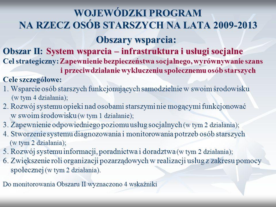 WOJEWÓDZKI PROGRAM NA RZECZ OSÓB STARSZYCH NA LATA 2009-2013 Obszary wsparcia: Obszar II: System wsparcia – infrastruktura i usługi socjalne Cel strat