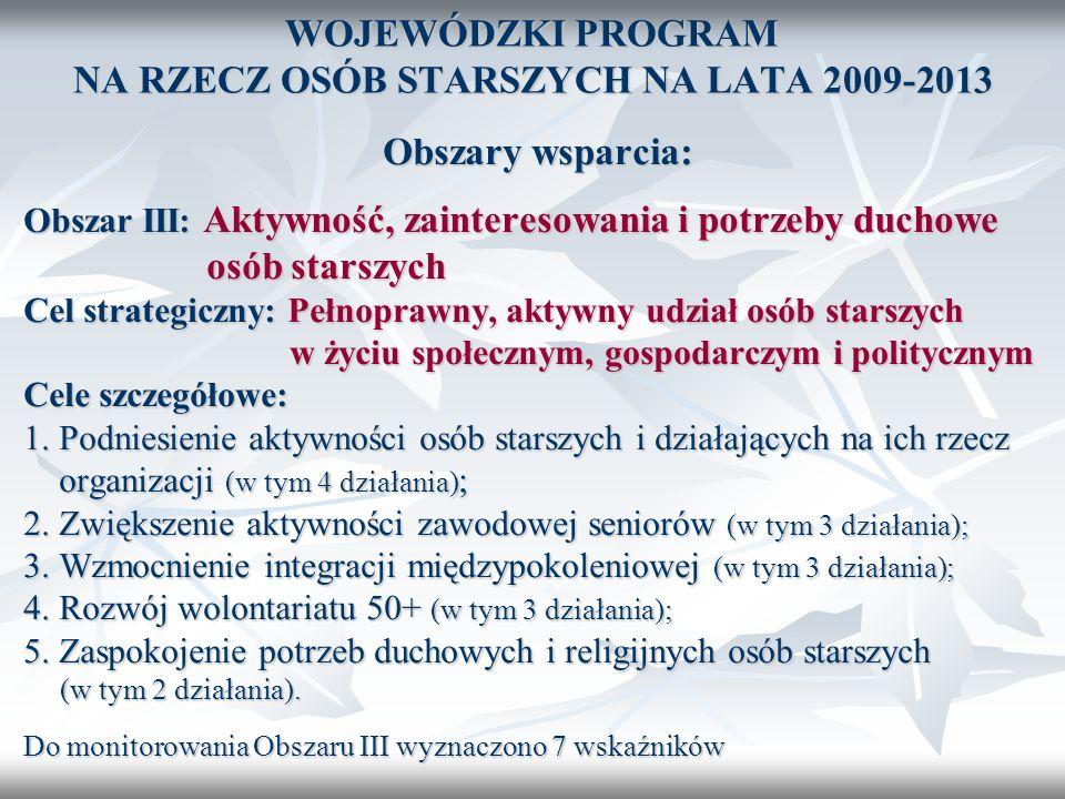 WOJEWÓDZKI PROGRAM NA RZECZ OSÓB STARSZYCH NA LATA 2009-2013 Obszary wsparcia: Obszar III: Aktywność, zainteresowania i potrzeby duchowe osób starszyc