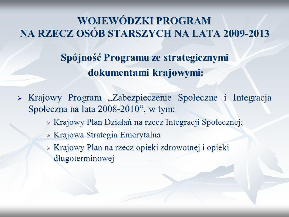 WOJEWÓDZKI PROGRAM NA RZECZ OSÓB STARSZYCH NA LATA 2009-2013 Spójność Programu ze strategicznymi dokumentami wojewódzkimi: Strategia Rozwoju Społeczno-Gospodarczego Województwa Warmińsko-Mazurskiego do roku 2020 Strategia Rozwoju Społeczno-Gospodarczego Województwa Warmińsko-Mazurskiego do roku 2020 Strategia polityki społecznej województwa warmińsko-mazurskiego do roku 2015 Strategia polityki społecznej województwa warmińsko-mazurskiego do roku 2015 Strategia rozwoju kultury województwa warmińsko-mazurskiego do roku 2015 Strategia rozwoju kultury województwa warmińsko-mazurskiego do roku 2015 Strategia rozwoju edukacji w województwie warmińsko-mazurskim do roku 2015 Strategia rozwoju edukacji w województwie warmińsko-mazurskim do roku 2015 Wojewódzki Program Promocji i Ochrony Zdrowia na lata 2007-2013 Wojewódzki Program Promocji i Ochrony Zdrowia na lata 2007-2013