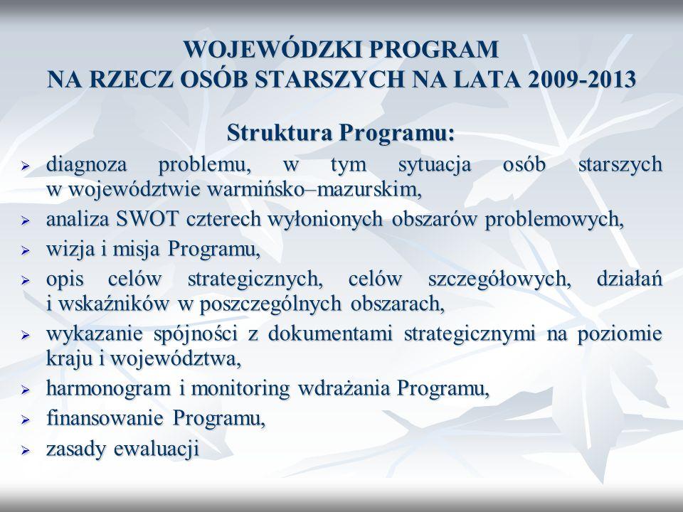WOJEWÓDZKI PROGRAM NA RZECZ OSÓB STARSZYCH NA LATA 2009-2013 Struktura Programu: diagnoza problemu, w tym sytuacja osób starszych w województwie warmi