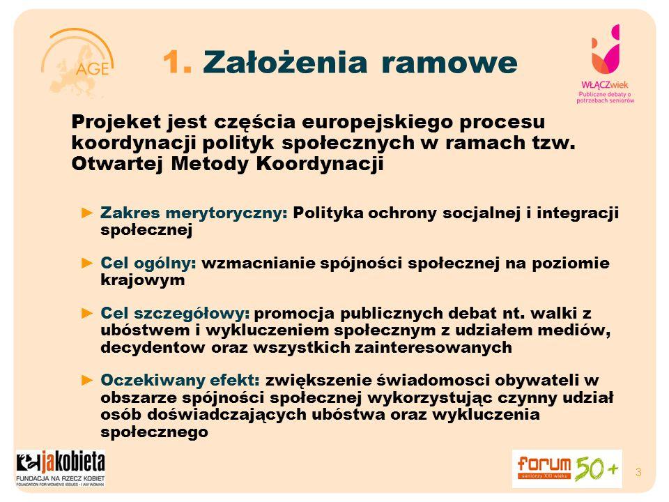 3 1. Założenia ramowe Projeket jest częścia europejskiego procesu koordynacji polityk społecznych w ramach tzw. Otwartej Metody Koordynacji Zakres mer