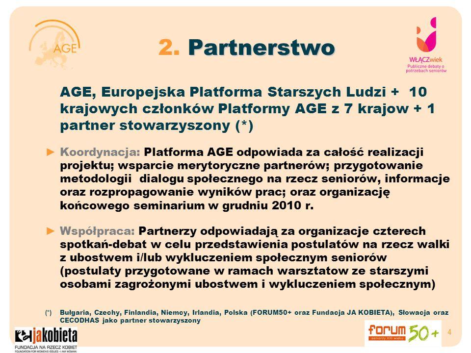 4 Partnerstwo 2. Partnerstwo AGE, Europejska Platforma Starszych Ludzi + 10 krajowych członków Platformy AGE z 7 krajow + 1 partner stowarzyszony (*)