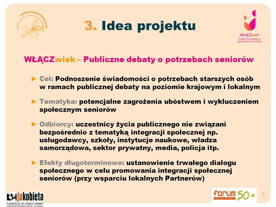 5 3. Idea projektu WŁĄCZwiek – Publiczne debaty o potrzebach seniorów Cel: Podnoszenie świadomości o potrzebach starszych osób w ramach publicznej deb