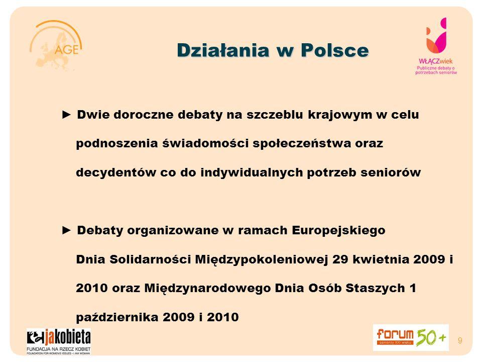 Działania w Polsce Dwie doroczne debaty na szczeblu krajowym w celu podnoszenia świadomości społeczeństwa oraz decydentów co do indywidualnych potrzeb
