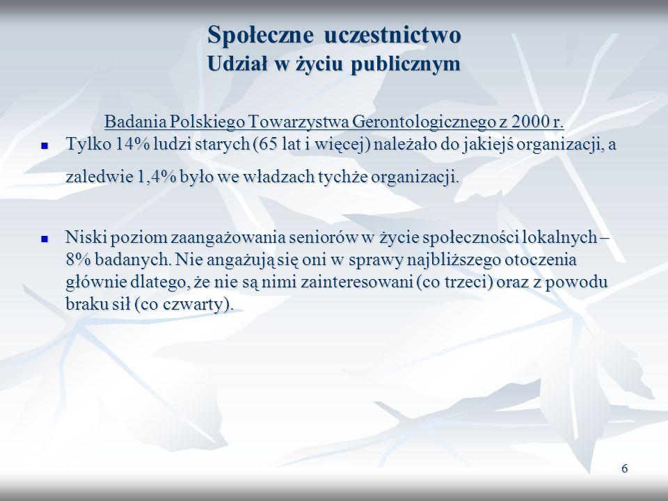 6 Społeczne uczestnictwo Udział w życiu publicznym Badania Polskiego Towarzystwa Gerontologicznego z 2000 r. Tylko 14% ludzi starych (65 lat i więcej)