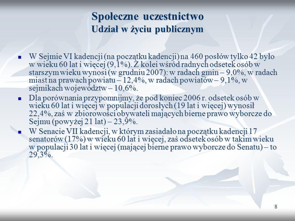 8 Społeczne uczestnictwo Udział w życiu publicznym W Sejmie VI kadencji (na początku kadencji) na 460 posłów tylko 42 było w wieku 60 lat i więcej (9,
