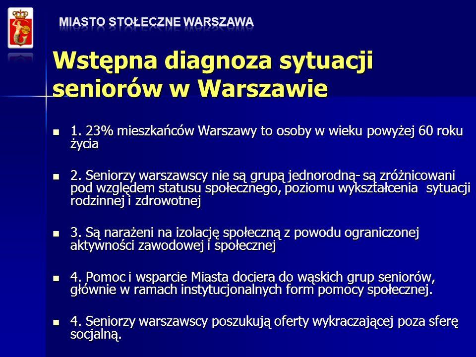 Wstępna diagnoza sytuacji seniorów w Warszawie 1.