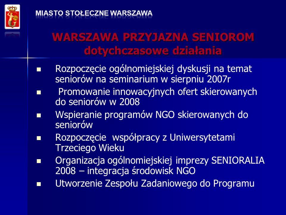 Rozpoczęcie ogólnomiejskiej dyskusji na temat seniorów na seminarium w sierpniu 2007r Promowanie innowacyjnych ofert skierowanych do seniorów w 2008 Wspieranie programów NGO skierowanych do seniorów Rozpoczęcie współpracy z Uniwersytetami Trzeciego Wieku Organizacja ogólnomiejskiej imprezy SENIORALIA 2008 – integracja środowisk NGO Utworzenie Zespołu Zadaniowego do Programu WARSZAWA PRZYJAZNA SENIOROM dotychczasowe działania