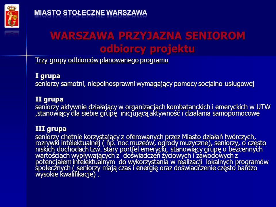 uruchomienie kampanii społecznej Warszawa przyjazna seniorom z udziałem mediów, lokalnej prasy, NGO uruchomienie kampanii społecznej Warszawa przyjazna seniorom z udziałem mediów, lokalnej prasy, NGO opracowanie i promocja miejskiego, przyjaznego systemu informacji odpowiadającego potrzebom i oczekiwaniom seniorów; opracowanie i promocja miejskiego, przyjaznego systemu informacji odpowiadającego potrzebom i oczekiwaniom seniorów; przeprowadzenie szkoleń dla wolontariuszy i liderów lokalnych programów na rzecz seniorów; przeprowadzenie szkoleń dla wolontariuszy i liderów lokalnych programów na rzecz seniorów; WARSZAWA PRZYJAZNA SENIOROM planowane działania