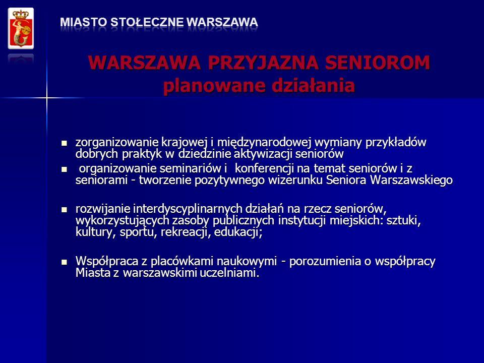 budowanie społeczeństwa obywatelskiego z udziałem wszystkich grup społecznych i wielu pokoleń budowanie społeczeństwa obywatelskiego z udziałem wszystkich grup społecznych i wielu pokoleń ożywienie aktywności społecznej w środowiskach lokalnych ożywienie aktywności społecznej w środowiskach lokalnych rozszerzenie oferty usług dla mieszkańców Warszawy rozszerzenie oferty usług dla mieszkańców Warszawy realizacja lokalnych projektów społecznych, udział seniorów w tych programach realizacja lokalnych projektów społecznych, udział seniorów w tych programach poprawa jakości ofert warszawskich placówek funkcjonujących w systemie pomocy społecznej poprawa jakości ofert warszawskich placówek funkcjonujących w systemie pomocy społecznej WARSZAWA PRZYJAZNA SENIOROM rezultaty