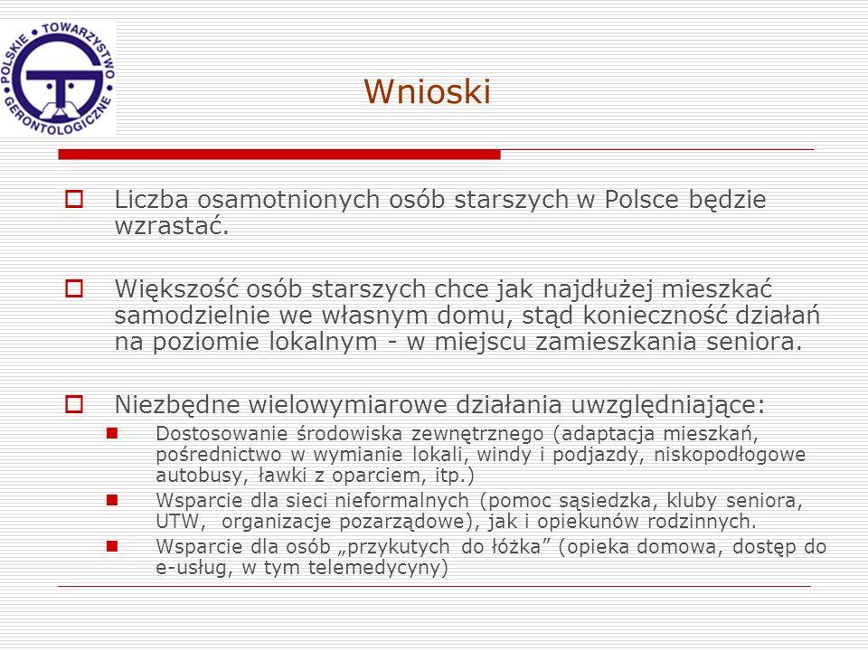 Wnioski Liczba osamotnionych osób starszych w Polsce będzie wzrastać. Większość osób starszych chce jak najdłużej mieszkać samodzielnie we własnym dom