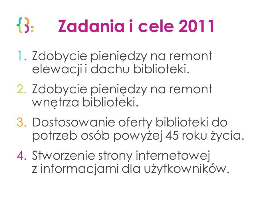 Działania 2011