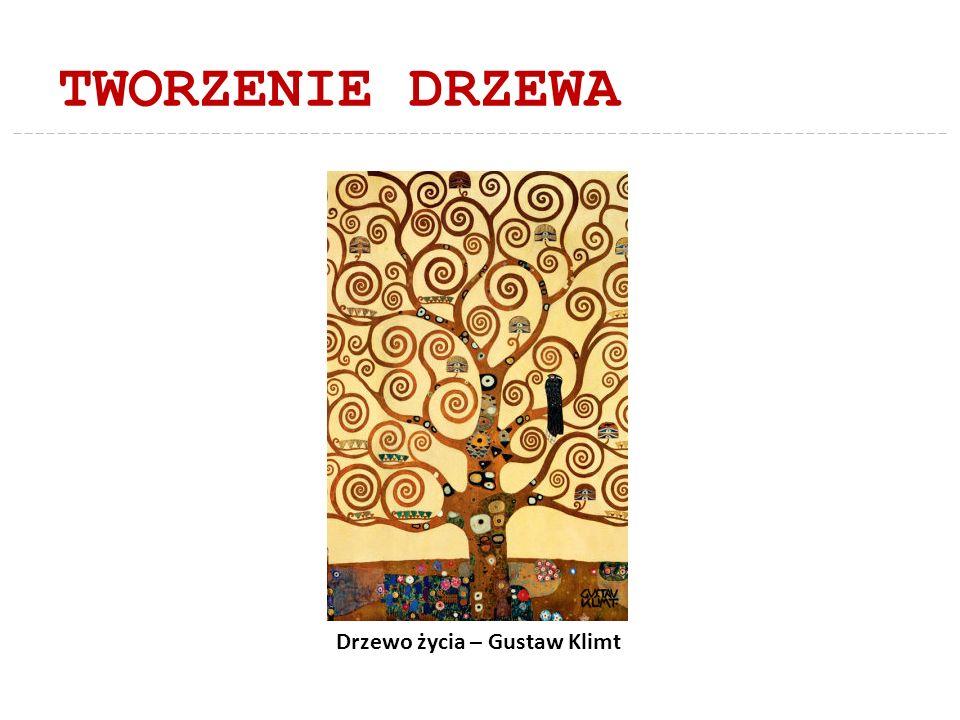 Zadanie 1.Co to jest drzewo genealogiczne. Po co buduje się drzewa genealogiczne.