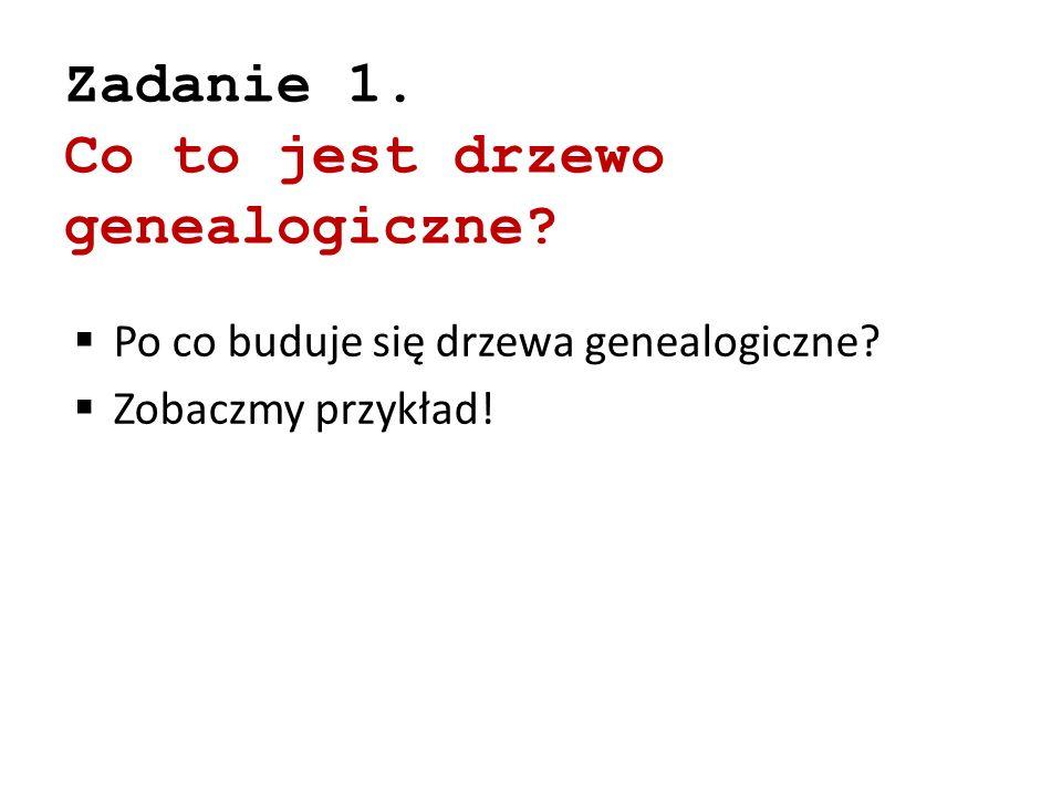 Zadanie 1. Co to jest drzewo genealogiczne? Po co buduje się drzewa genealogiczne? Zobaczmy przykład!