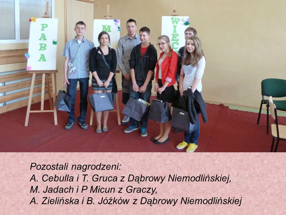 Pozostali nagrodzeni: A. Cebulla i T. Gruca z Dąbrowy Niemodlińskiej, M. Jadach i P Micun z Graczy, A. Zielińska i B. Jóźków z Dąbrowy Niemodlińskiej
