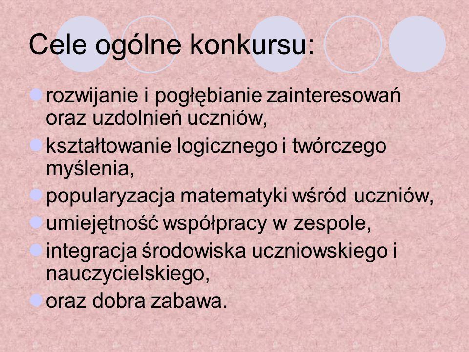 Informacje ogólne: konkurs pod patronatem Starosty Powiatu Opolskiego, organizator – Zespół Szkół w Niemodlinie data i miejsce – 9.