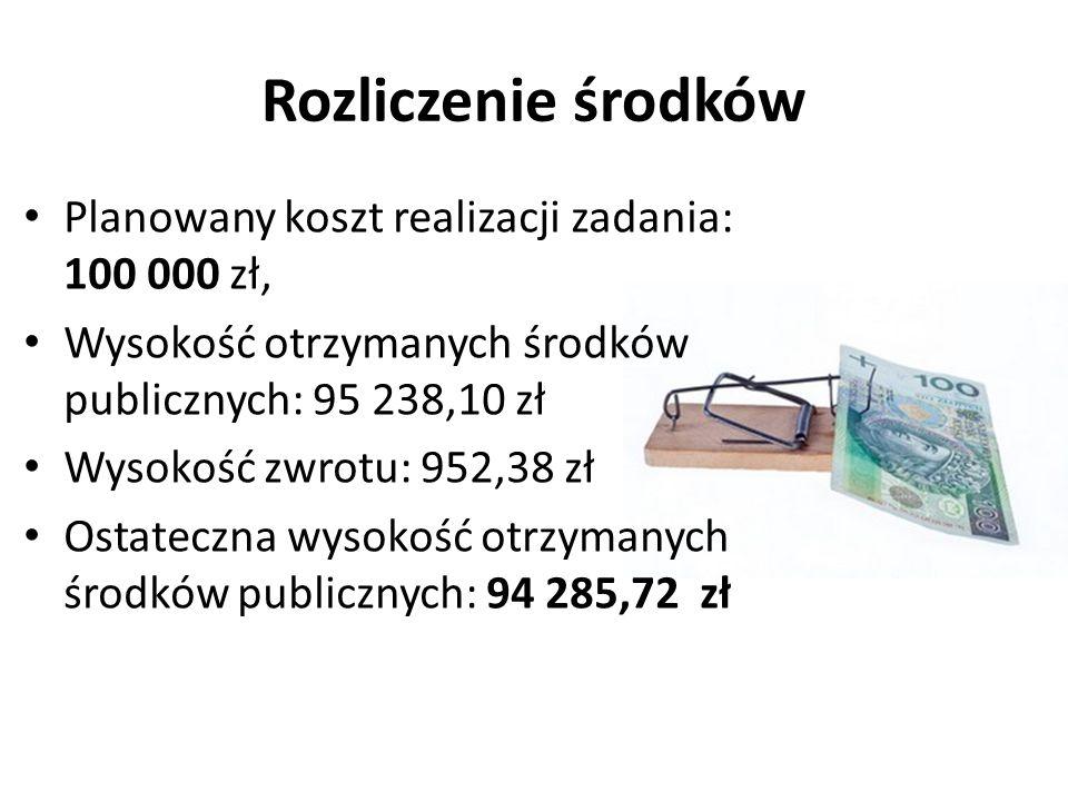 Rozliczenie środków Planowany koszt realizacji zadania: 100 000 zł, Wysokość otrzymanych środków publicznych: 95 238,10 zł Wysokość zwrotu: 952,38 zł
