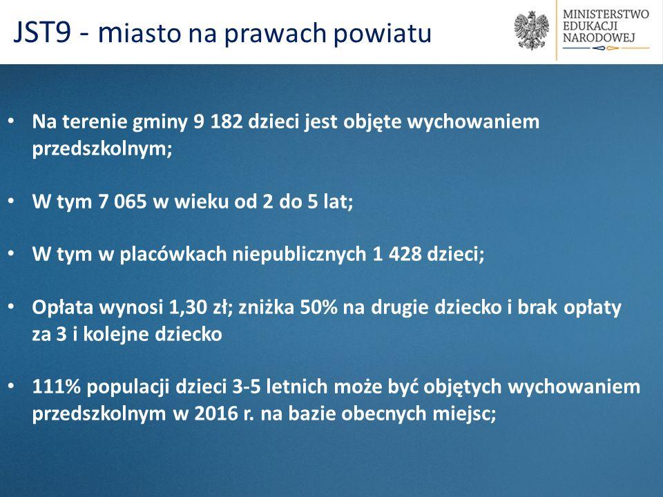 Na terenie gminy 9 182 dzieci jest objęte wychowaniem przedszkolnym; W tym 7 065 w wieku od 2 do 5 lat; W tym w placówkach niepublicznych 1 428 dzieci