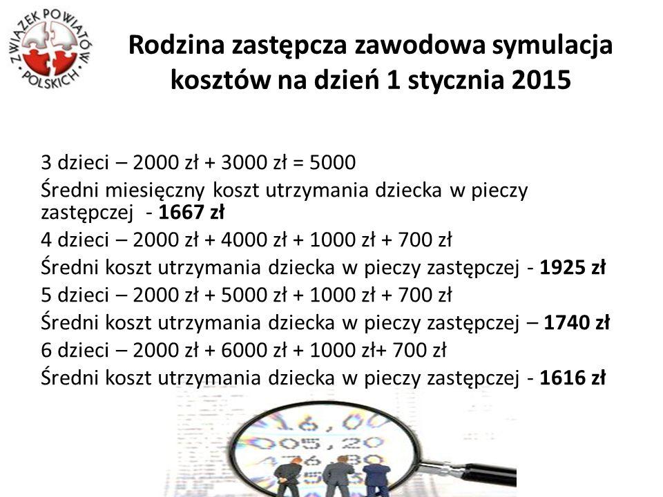 Rodzina zastępcza zawodowa symulacja kosztów na dzień 1 stycznia 2015 3 dzieci – 2000 zł + 3000 zł = 5000 Średni miesięczny koszt utrzymania dziecka w