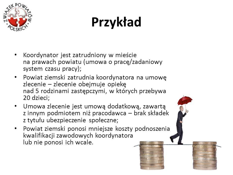 Przykład Koordynator jest zatrudniony w mieście na prawach powiatu (umowa o pracę/zadaniowy system czasu pracy); Powiat ziemski zatrudnia koordynatora