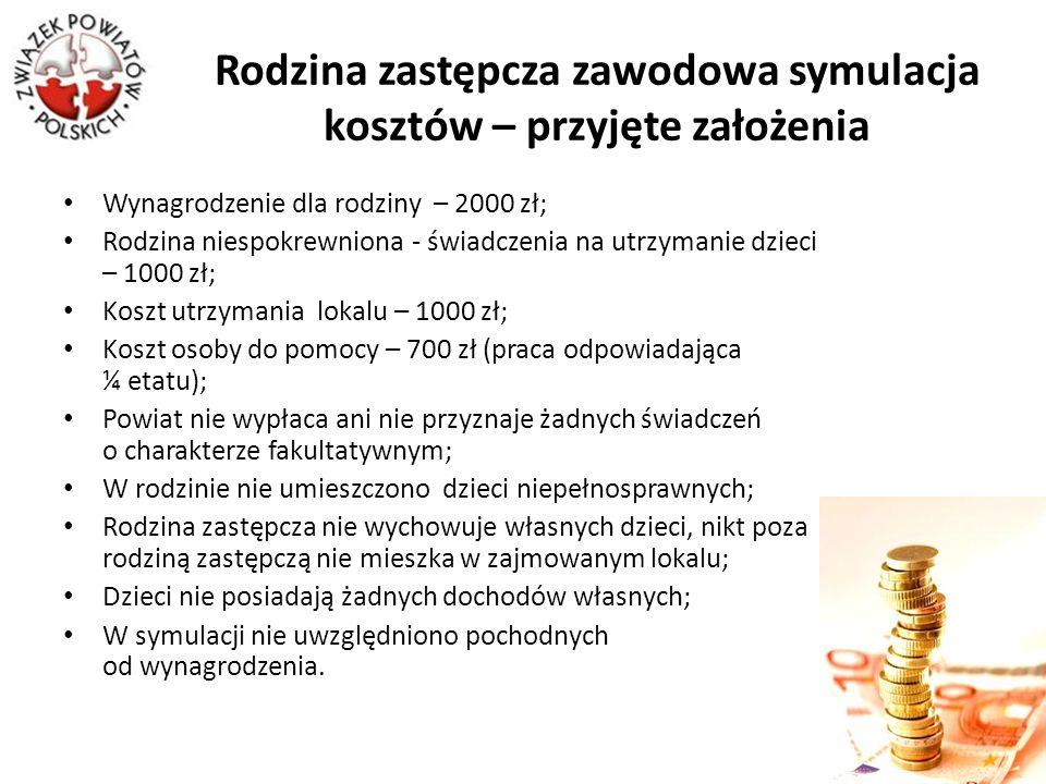 Przepis przejściowy art.232a Art. 232b. 1. W okresie do dnia 31 grudnia 2014 r.