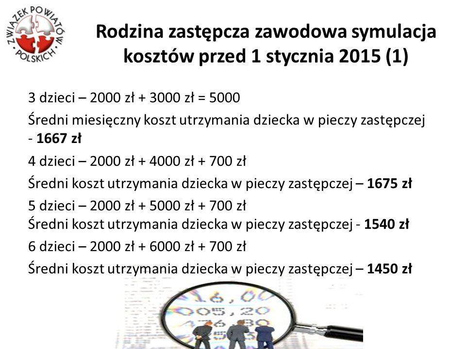 Rodzina zastępcza zawodowa symulacja kosztów przed 1 stycznia 2015 (1) 3 dzieci – 2000 zł + 3000 zł = 5000 Średni miesięczny koszt utrzymania dziecka