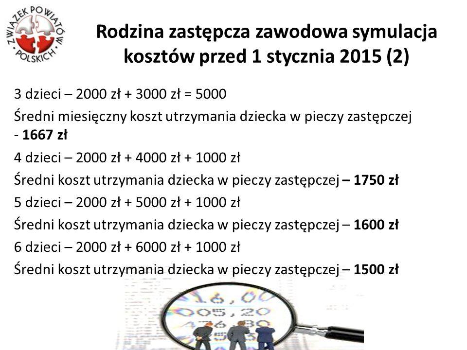 Rodzina zastępcza zawodowa symulacja kosztów przed 1 stycznia 2015 (2) 3 dzieci – 2000 zł + 3000 zł = 5000 Średni miesięczny koszt utrzymania dziecka