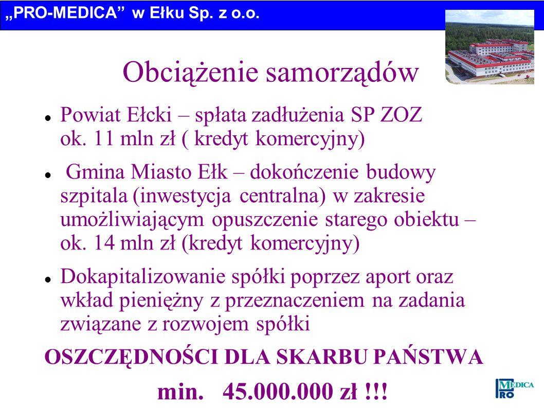 PRO-MEDICA w Ełku Sp. z o.o. Obciążenie samorządów Powiat Ełcki – spłata zadłużenia SP ZOZ ok. 11 mln zł ( kredyt komercyjny) Gmina Miasto Ełk – dokoń