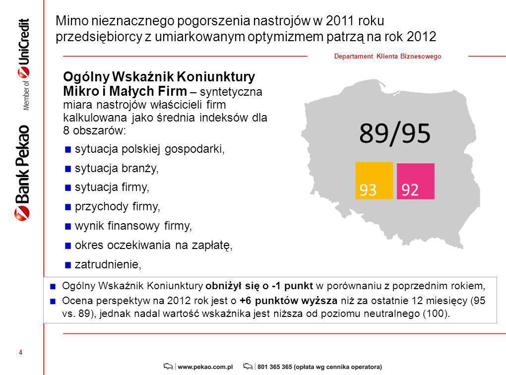 4 Departament Klienta Biznesowego Mimo nieznacznego pogorszenia nastrojów w 2011 roku przedsiębiorcy z umiarkowanym optymizmem patrzą na rok 2012 Ogólny Wskaźnik Koniunktury Mikro i Małych Firm – syntetyczna miara nastrojów właścicieli firm kalkulowana jako średnia indeksów dla 8 obszarów: sytuacja polskiej gospodarki, sytuacja branży, sytuacja firmy, przychody firmy, wynik finansowy firmy, okres oczekiwania na zapłatę, zatrudnienie, dostępność zewnętrznego finansowania.