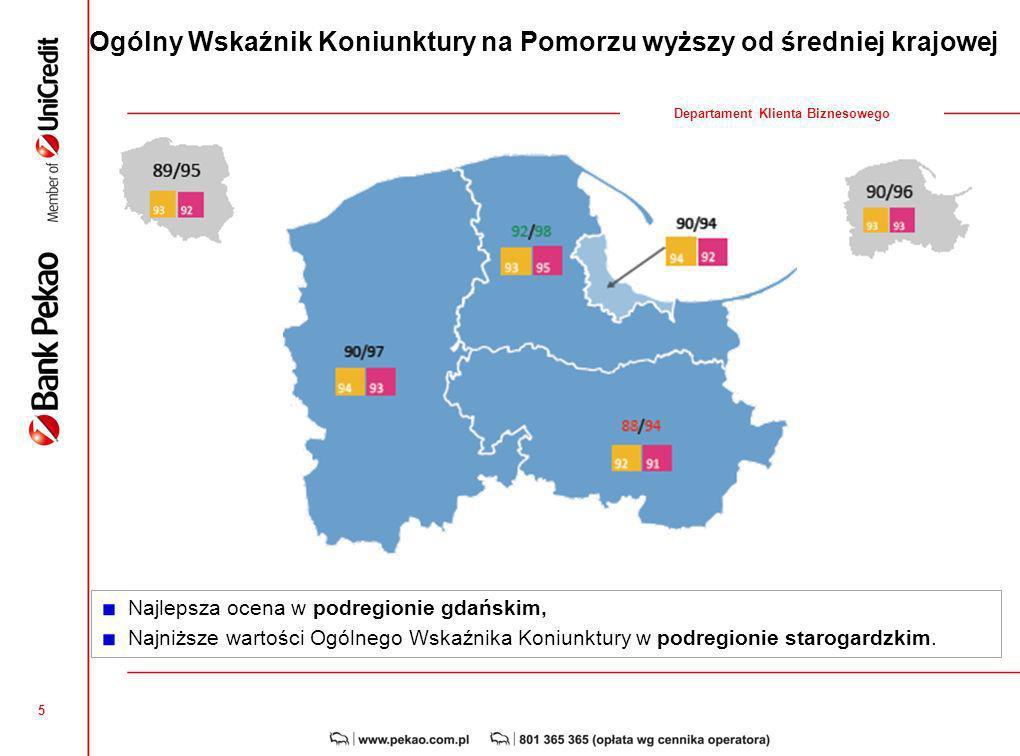 5 Departament Klienta Biznesowego Ogólny Wskaźnik Koniunktury na Pomorzu wyższy od średniej krajowej Najlepsza ocena w podregionie gdańskim, Najniższe wartości Ogólnego Wskaźnika Koniunktury w podregionie starogardzkim.