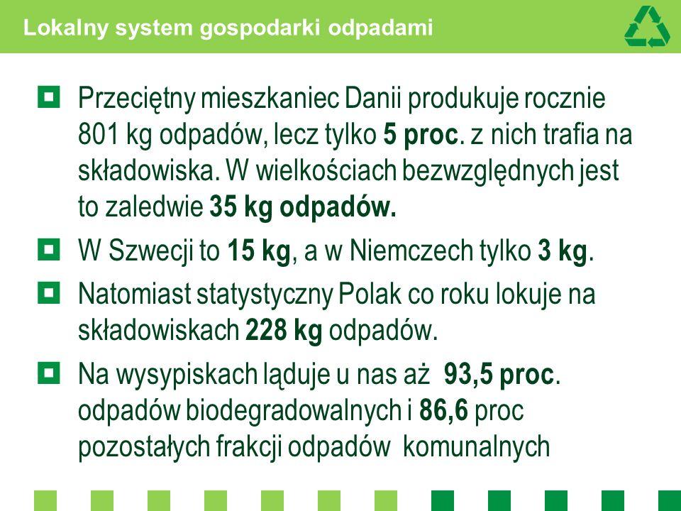 Lokalny system gospodarki odpadami Przeciętny mieszkaniec Danii produkuje rocznie 801 kg odpadów, lecz tylko 5 proc. z nich trafia na składowiska. W w