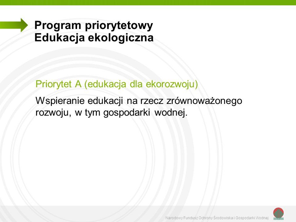 Narodowy Fundusz Ochrony Środowiska i Gospodarki Wodnej Program priorytetowy Edukacja ekologiczna Priorytet A (edukacja dla ekorozwoju) Wspieranie edu