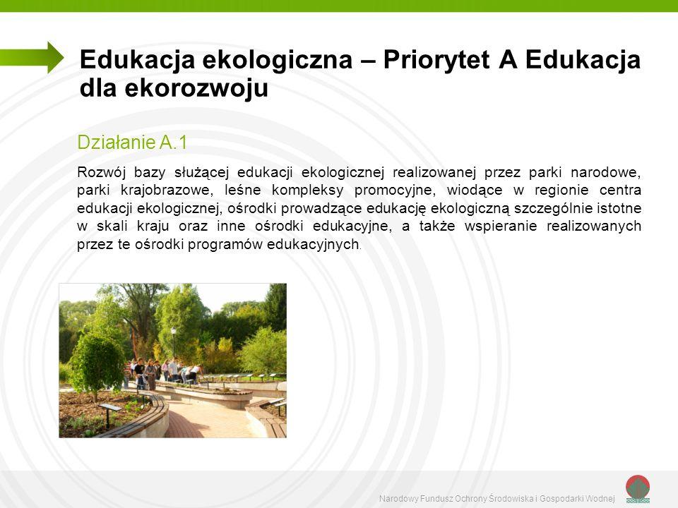 Narodowy Fundusz Ochrony Środowiska i Gospodarki Wodnej Edukacja ekologiczna – Priorytet A Edukacja dla ekorozwoju Działanie A.1 Rozwój bazy służącej