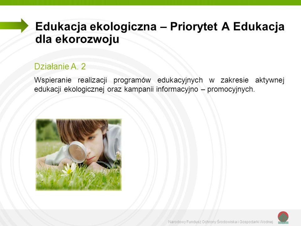 Narodowy Fundusz Ochrony Środowiska i Gospodarki Wodnej Edukacja ekologiczna – Priorytet A Edukacja dla ekorozwoju Działanie A. 2 Wspieranie realizacj