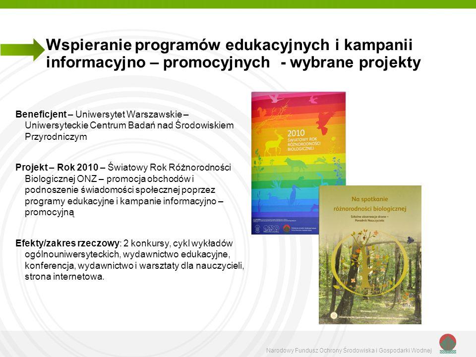 Narodowy Fundusz Ochrony Środowiska i Gospodarki Wodnej Wspieranie programów edukacyjnych i kampanii informacyjno – promocyjnych - wybrane projekty Be