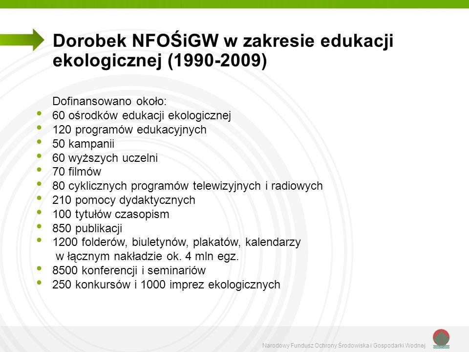 Narodowy Fundusz Ochrony Środowiska i Gospodarki Wodnej Edukacja ekologiczna w 2009 r./projekty służące ochronie różnorodności biologicznej Ilość prowadzonych umów – 379 Ilość umów zawartych w 2009 r.