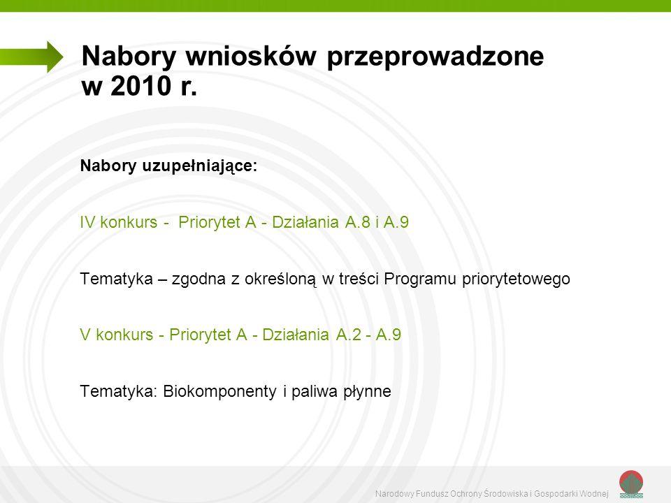 Narodowy Fundusz Ochrony Środowiska i Gospodarki Wodnej Edukacja ekologiczna w 2010 r.